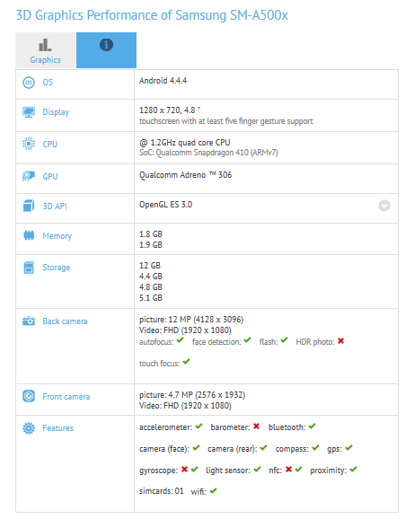 650_1000_galaxy-a5-benchmark