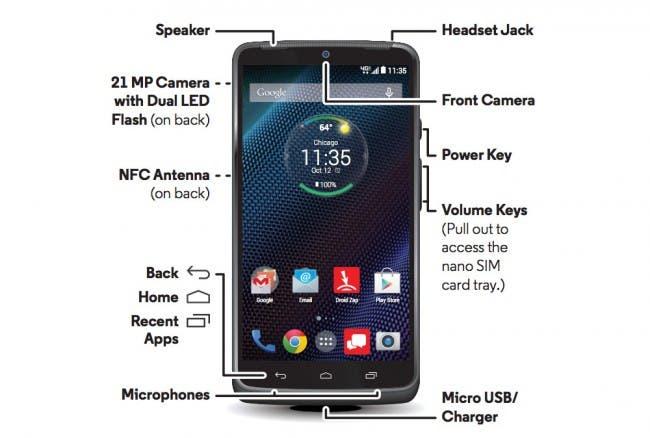 Motorola-Droid-Turbo-especificaciones-e1412891204892
