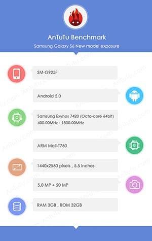 Resultados del test de AnTuTu en el Galaxy S6