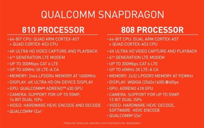 Comparativa-Qualcomm-Snapdragon-810-808