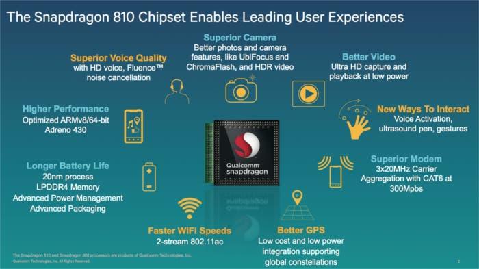 Snapdragon-810-700
