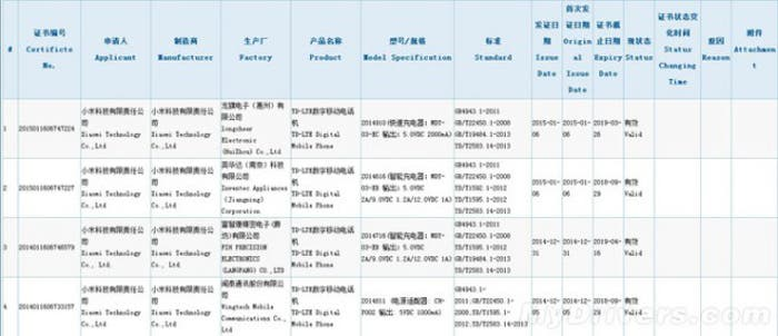 Xiaomi-tabla-especificaciones