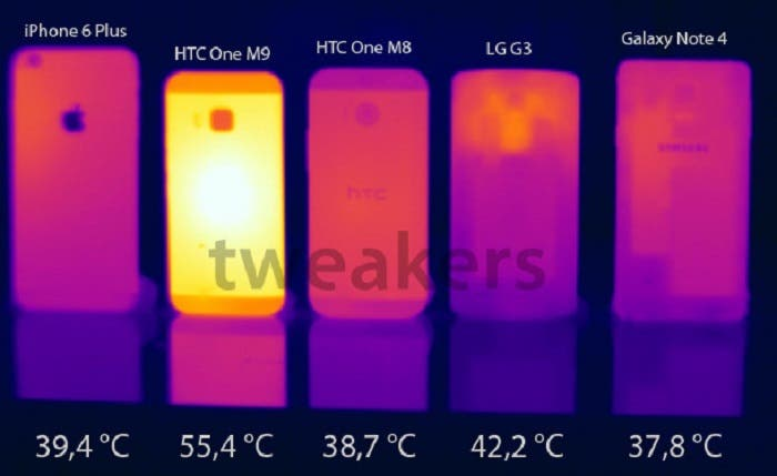 Calentamiento HTC One M9