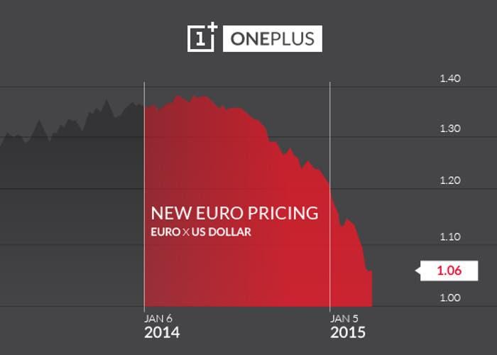 OnePlus One sufre una subida de precio en Europa