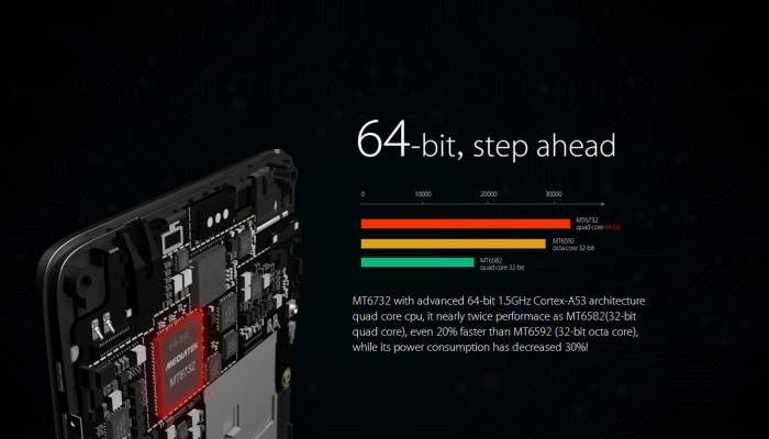 Elephone P6000 V.S. Mstar M1, la batalla por el mejor precio