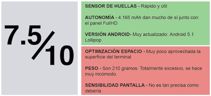 Captura de pantalla 2015-08-04 a las 20.52.27