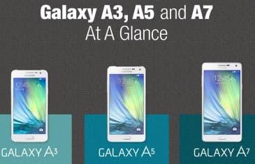 Samsung Galaxy A5 y A3 se dejan ver en pre-orden