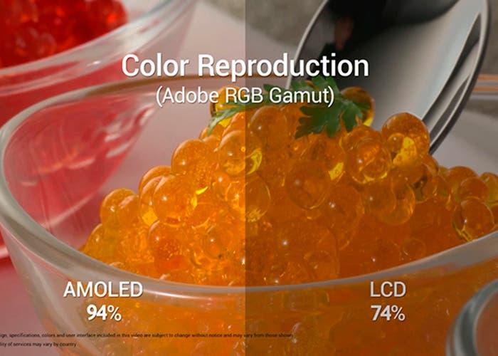 AMOLED-vs-LCD-reproduccion-color