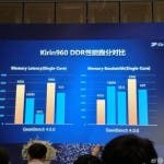 Huawei-unveils-the-Kirin-960-chipset (2)