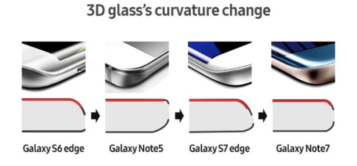 Samsung Diseño