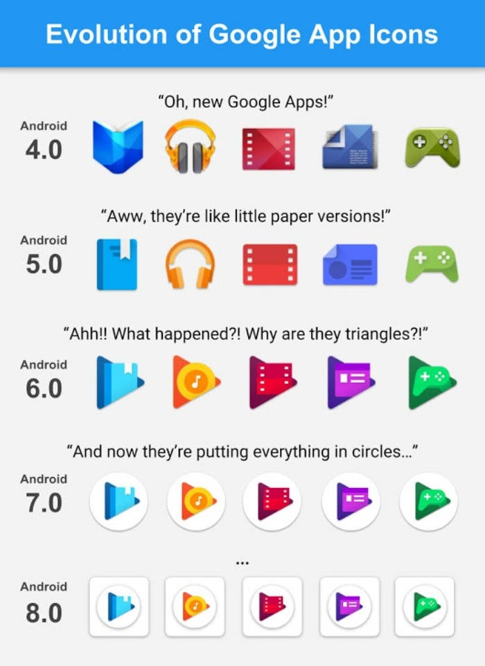 Evolution-of-Google-App-Icons