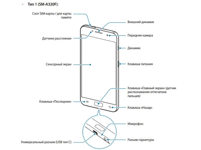 Samsung-Galaxy-A-2017-user-manual-and-pricing-details-revealed (1)