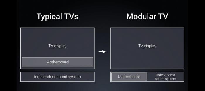 Xiaomi-MI-TV-4-1100-013