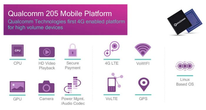Qualcomm-205-Mobile-Platform-Highlights-1024x550