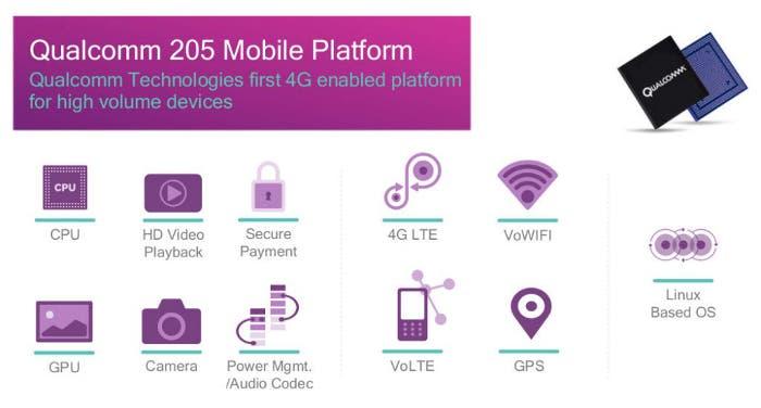 Qualcomm-205-Mobile-Platform-Highlights-1024x550