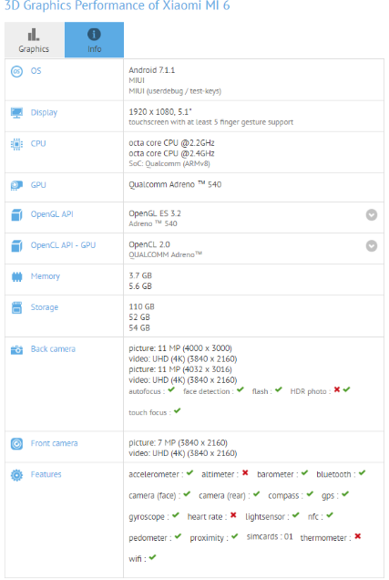 filtraciones del Xiaomi Mi6