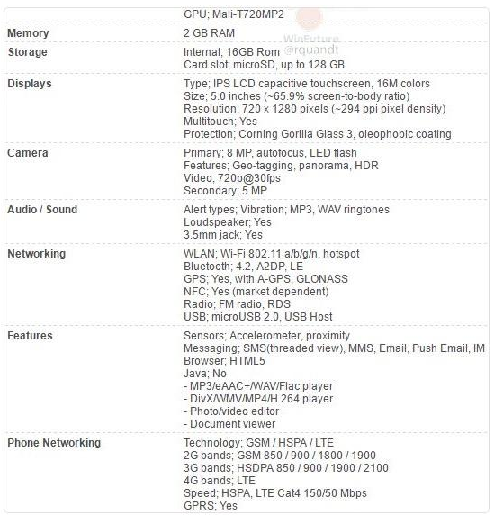 Especificaciones Motorola Moto E4