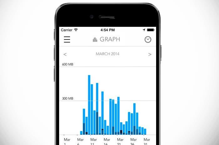 aplicación consumo datos