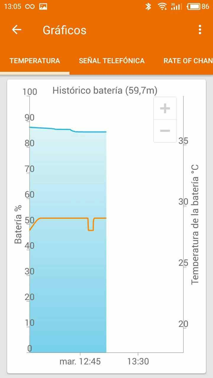 temperatura bateria gsam