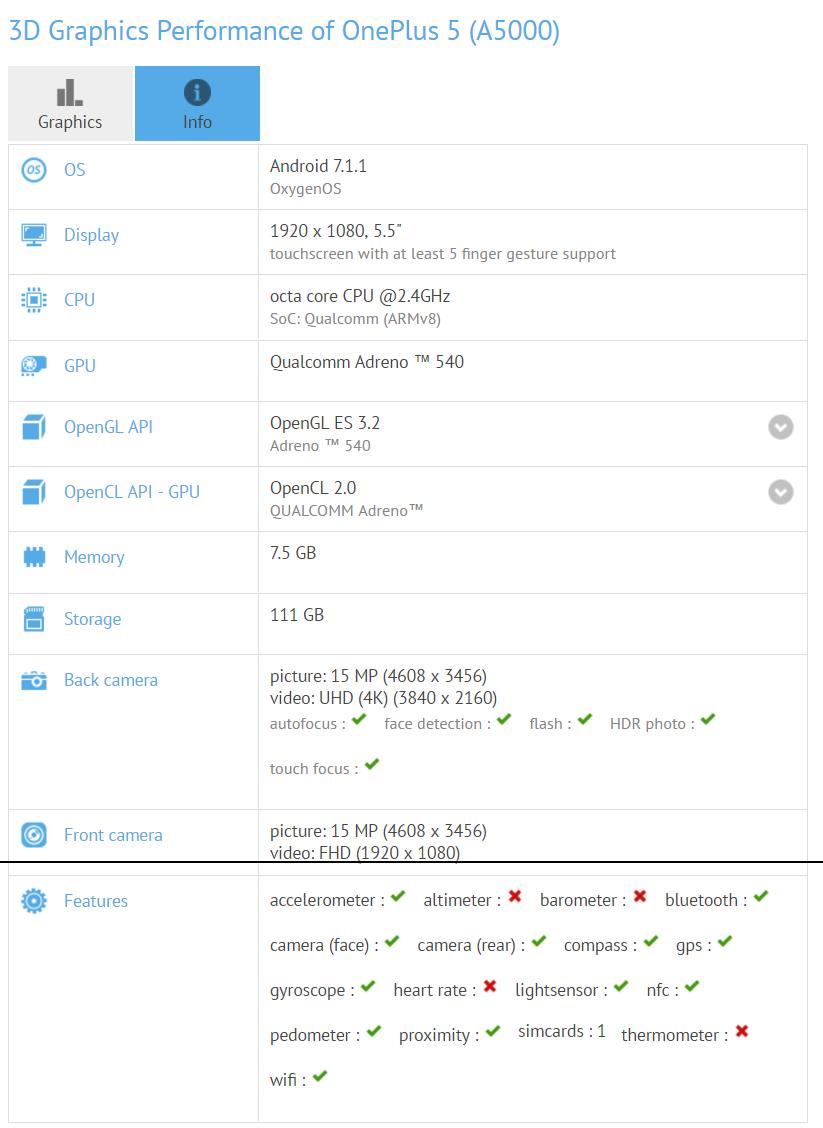 ficha técnica OnePlus 5