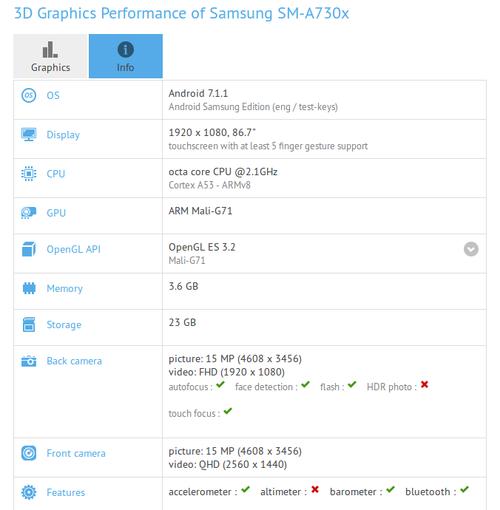 Características del Samsung Galaxy A7 2018