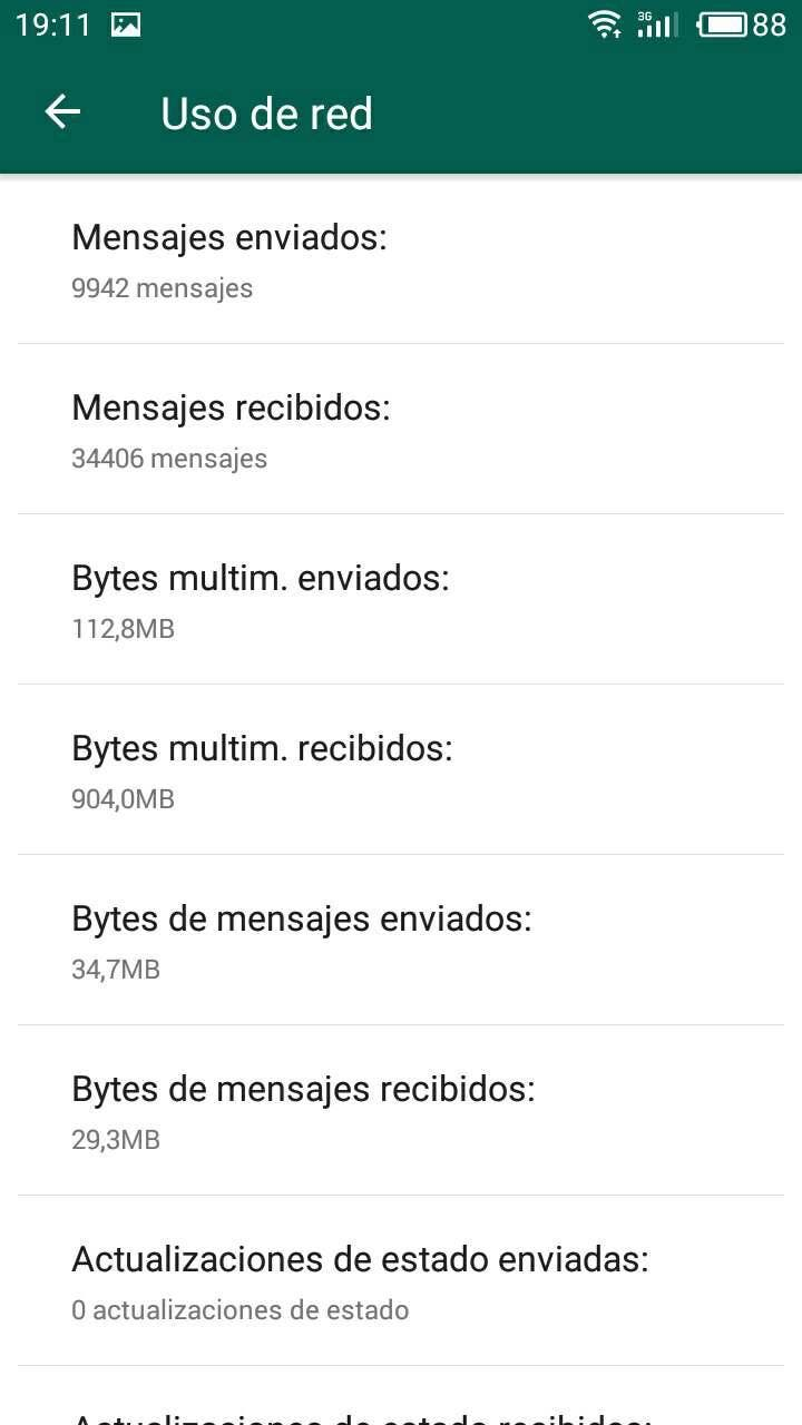 whatsapp datos totales