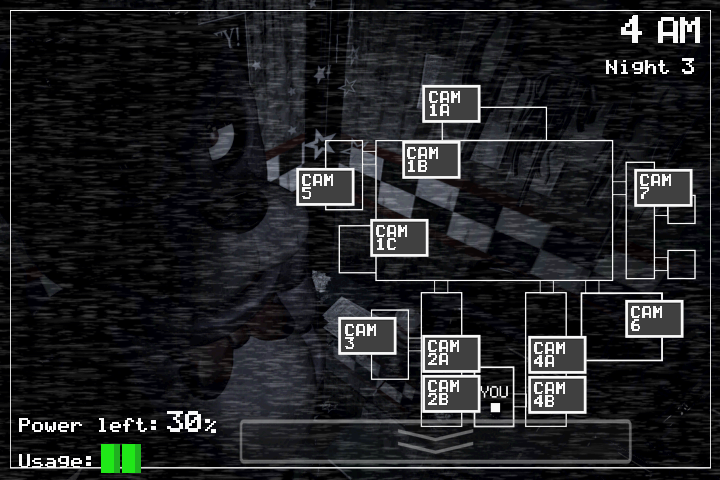 Gameplay de Five Nights at Freddy's