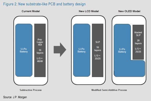 placa SLP Galaxy S9