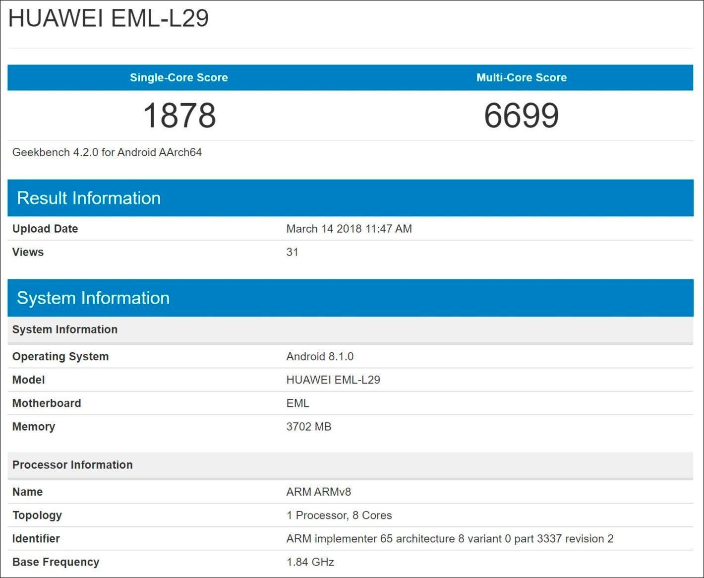 Geekbench del Huawei P20