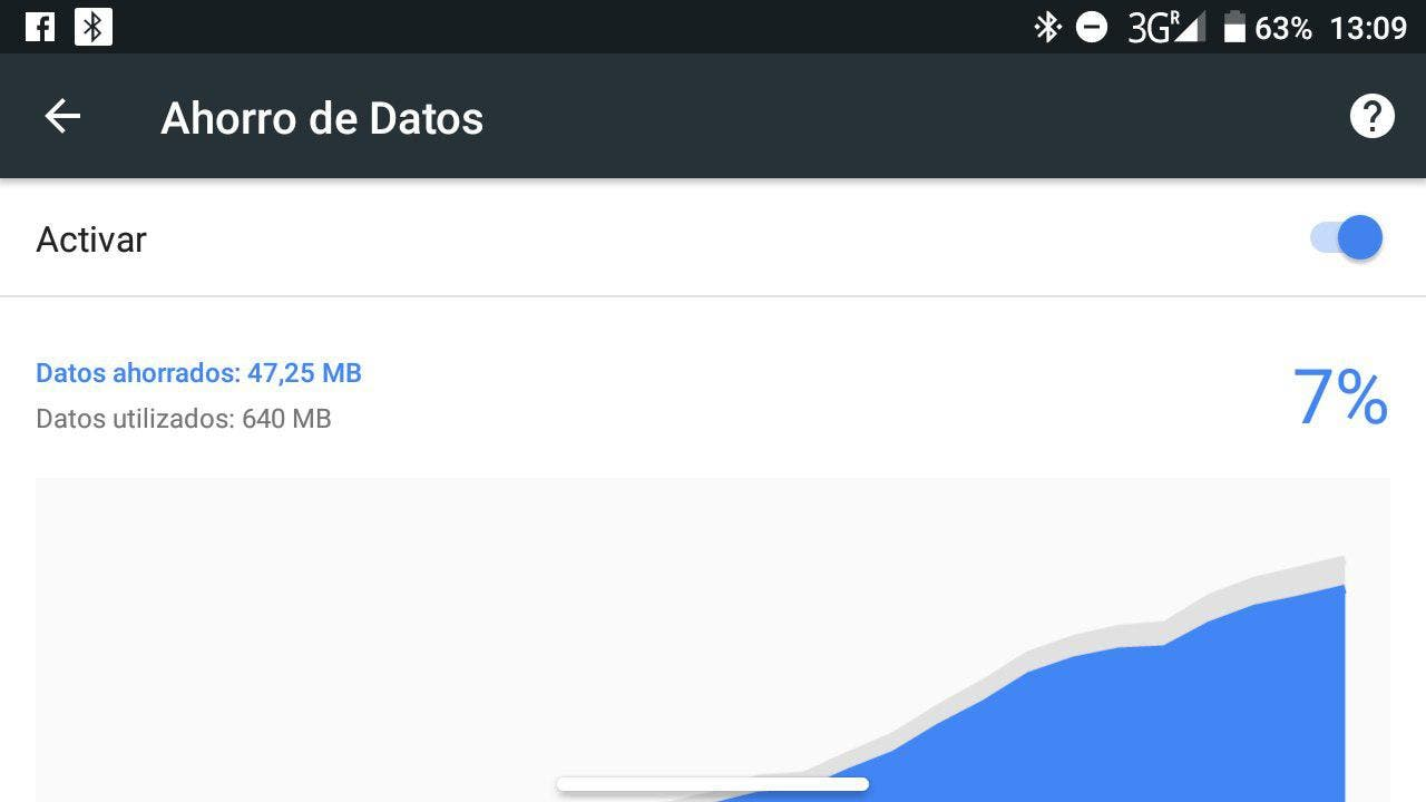 ahorro de datos en chrome