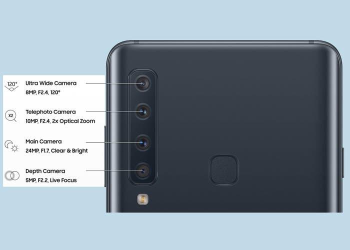 Samsung Galaxy A9: los primeros datos sobre las cuatro cámaras traseras
