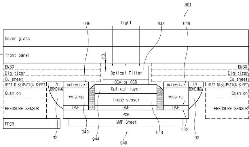 Samsung prepara cámara frontal integrada en pantalla