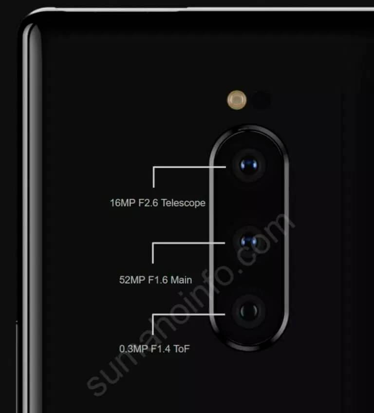 Cámaras Sony Xperia XZ4
