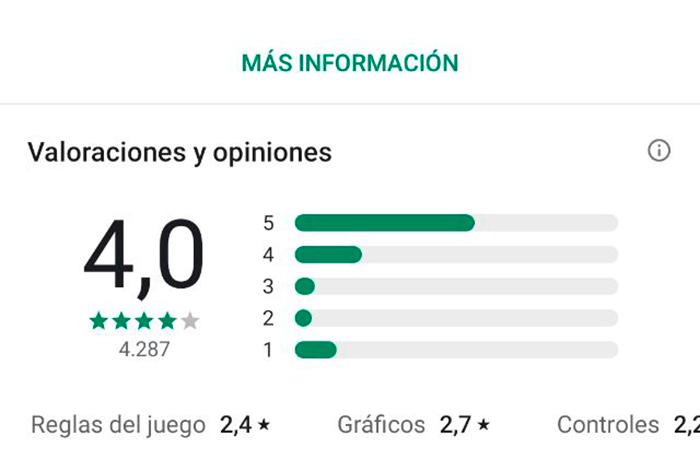 Google Play estrena una novedad muy importante en las valoraciones de las aplicaciones