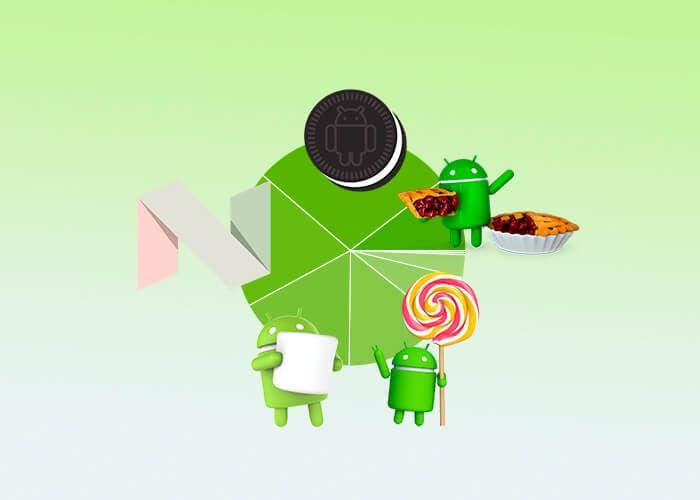 Tras 6 meses de espera, así está la distribución de Android en mayo de 2019