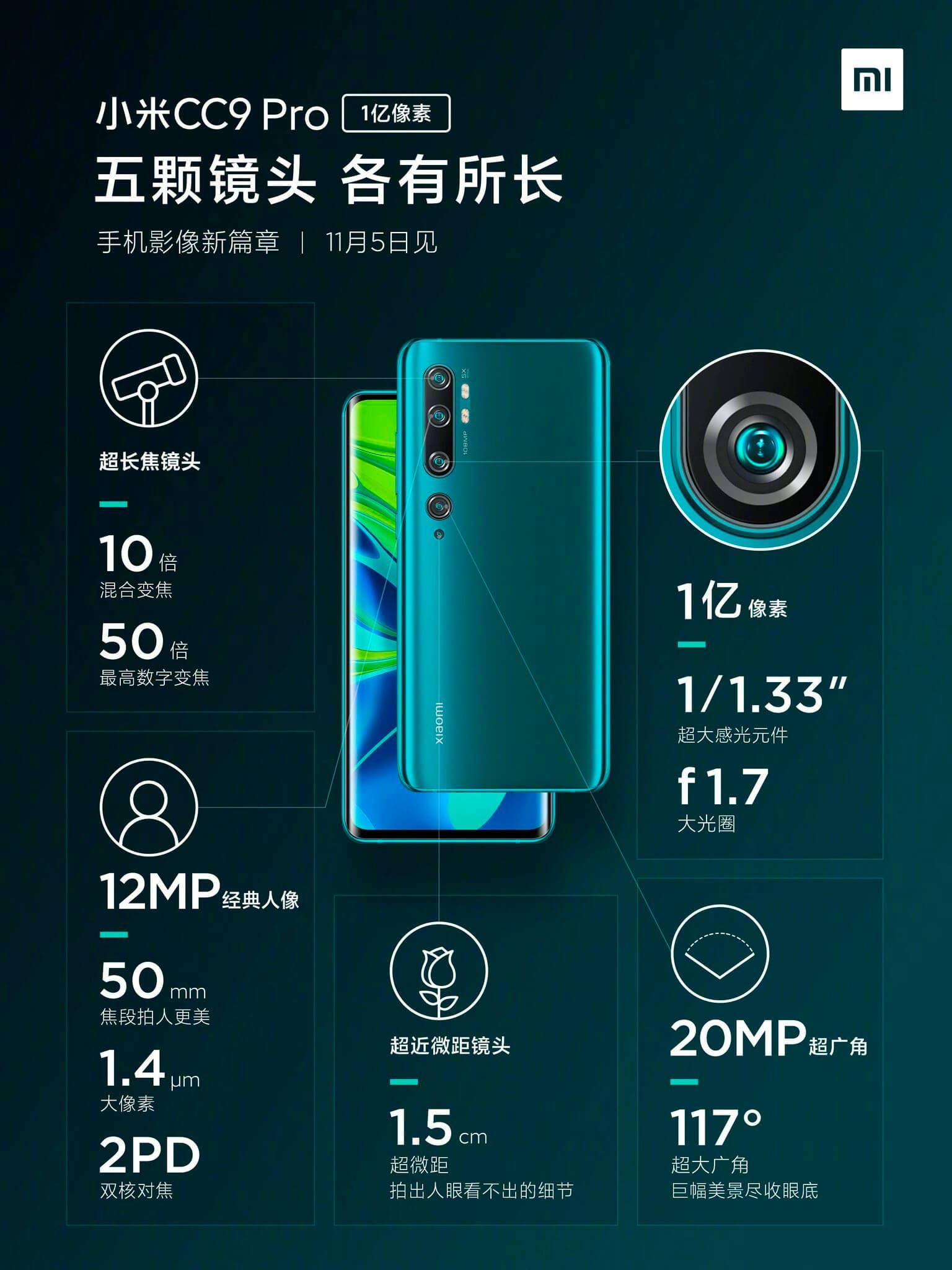 Xiaomi CC9 Pro cámaras