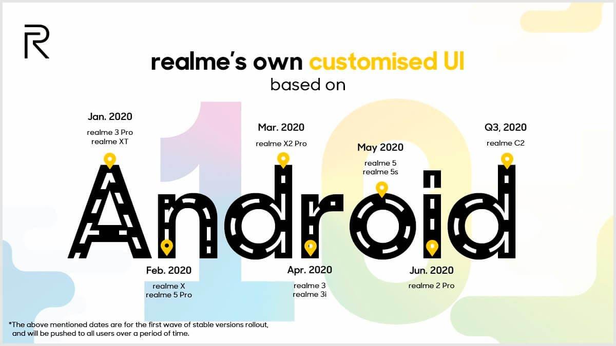 Realme Android 10 calendario