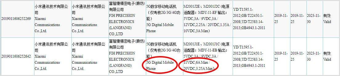 Xiaomi Carga rápida