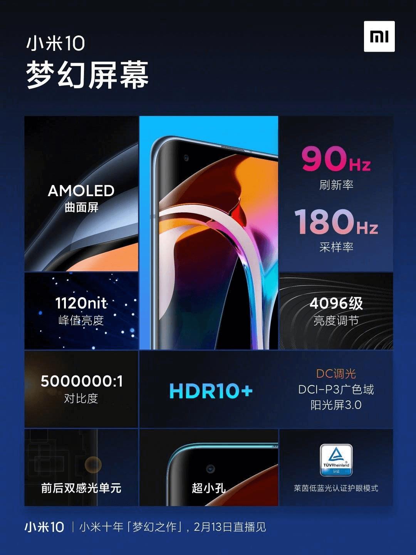Pantalla del Xiaomi Mi 10