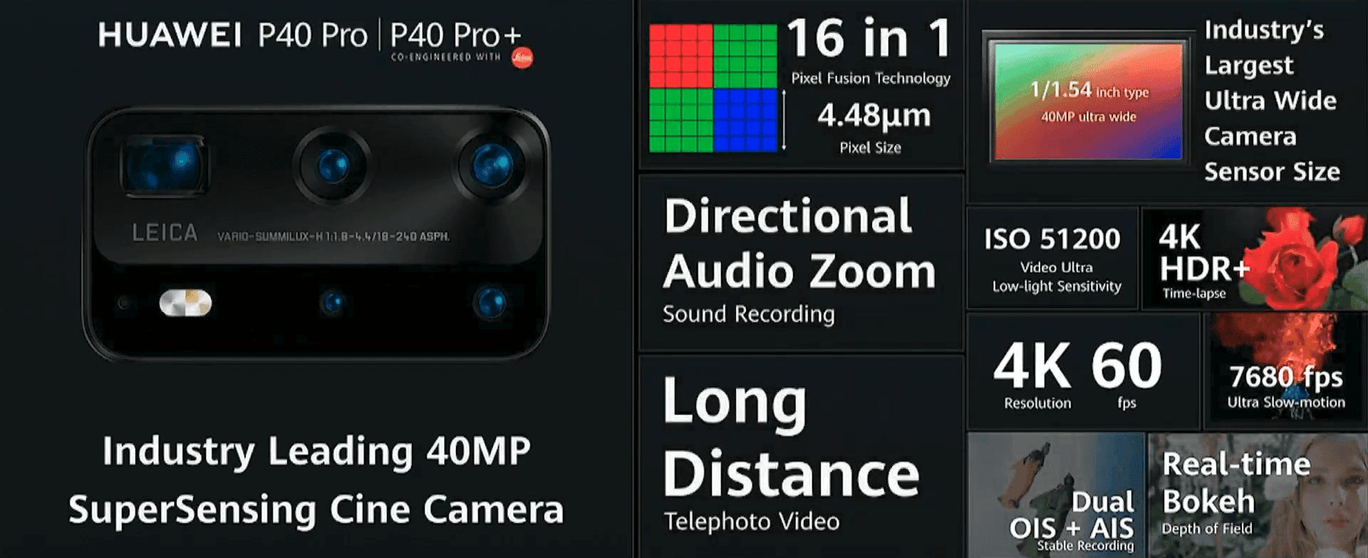 Información gran angular P40 Pro