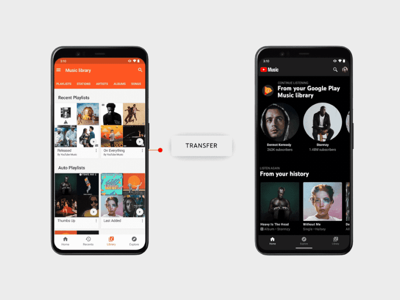 Google Play Music cerrará a partir de septiembre